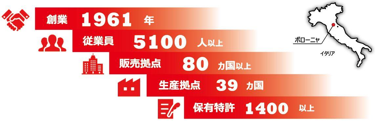 ima_company_profile.jpg