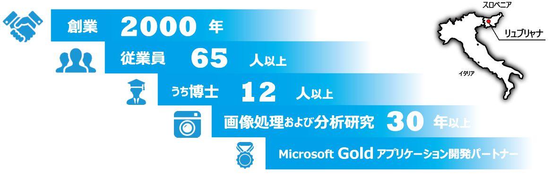 sensum_company_profile.jpg